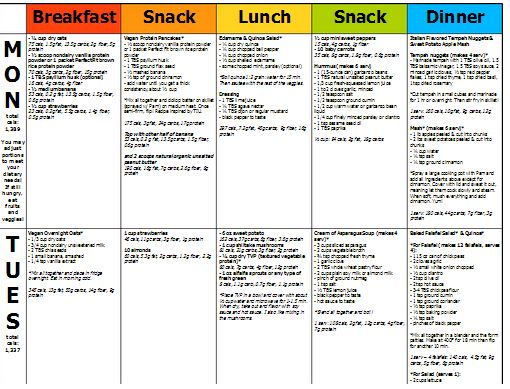 Free Keto Meal Plan Printable